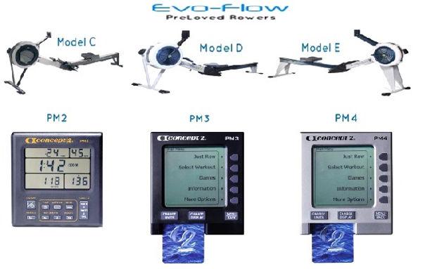 evoflow, concept 2 rowing machines, used concept 2 rowing machines, rowing machine foot straps,rowgear, concept r us,Concept 2