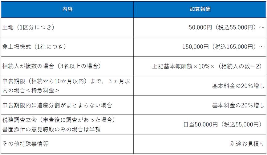 スクリーンショット 2021-04-23 005200_携帯3.png