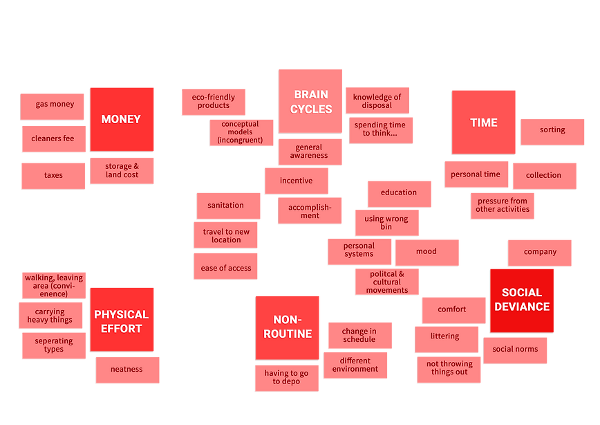 Affinity Map Red.png