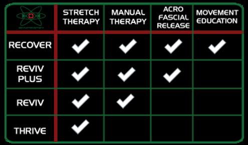 Treatment-Chart.png