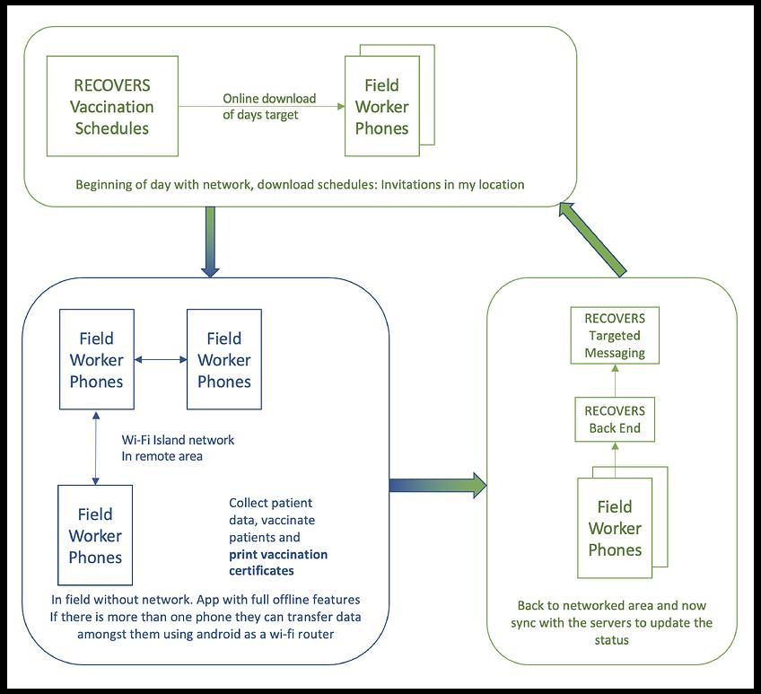 Clean_SmartHealth_Platform_Architecture