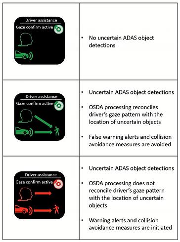 IPRD_ADAS_OSDA_Diagram 2.png