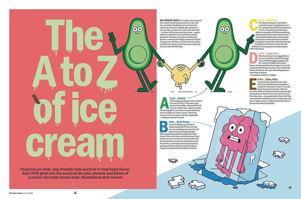 Ice Cream A-Z FINAL.jpg