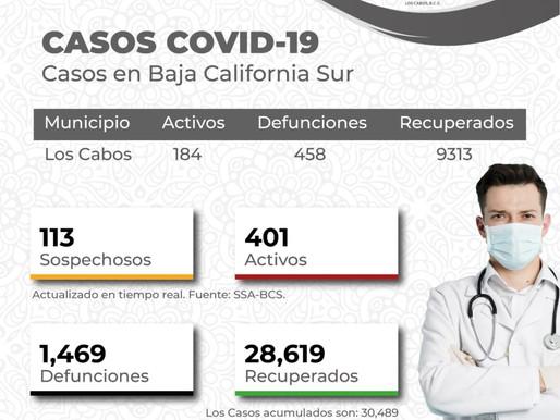 Registra Los Cabos estabilidad en el número de casos de COVID-19; se mantiene en nivel 3 del Sistema