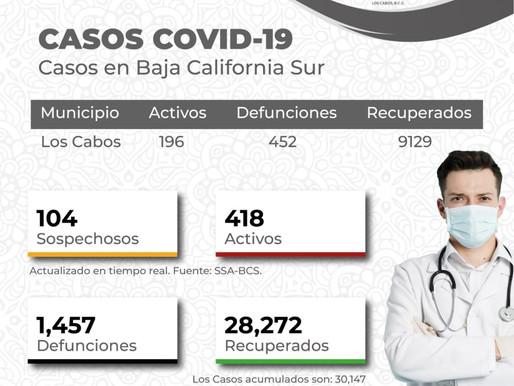 Los Cabos se mantiene en el nivel 3 del Sistema de Alerta Sanitario; se exhorta a la ciudadanía a co