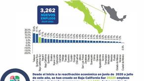 RECUPERA BCS 100 % DE EMPLEOS PERDIDOS POR PANDEMIA