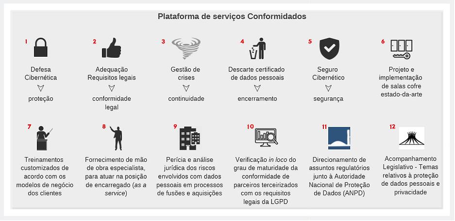 plataforma_de_serviços_-_conformidados.p