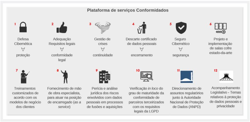 plataforma_serviços.png