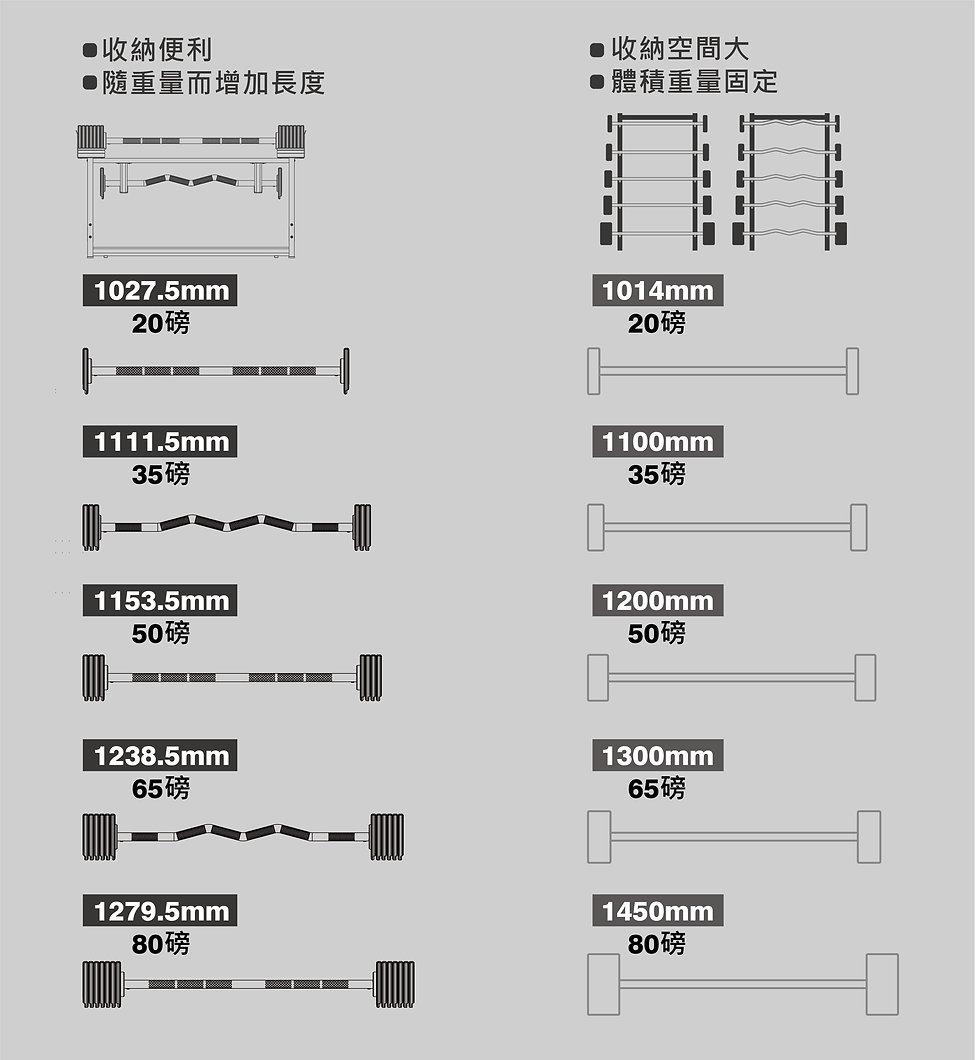 2020-Zoom Fitness新品牌-網頁版面-專利商品槓鈴80-06.jp