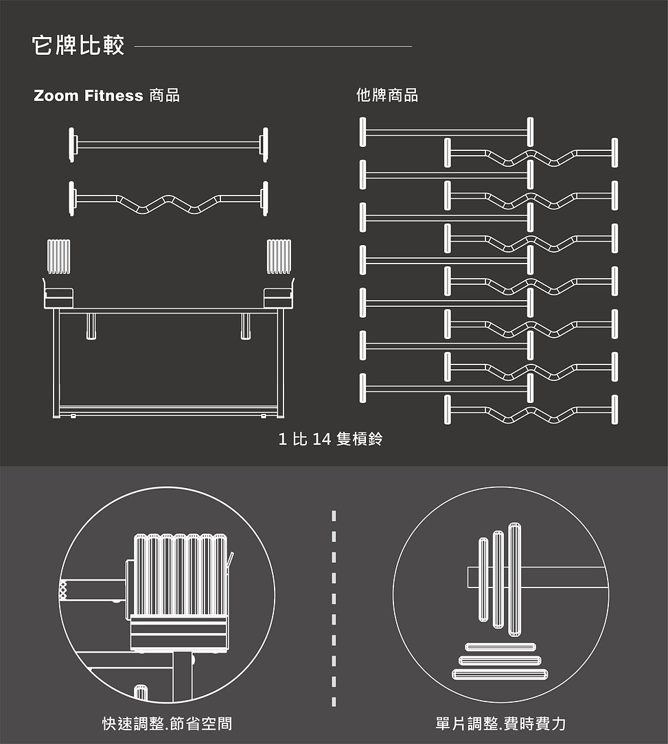 2020-Zoom Fitness新品牌-網頁版面-專利商品槓鈴80-11.jp