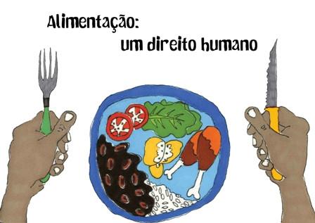 Direito à Alimentação
