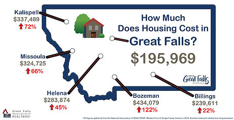 Housing Stats Infographic - Revised 2019