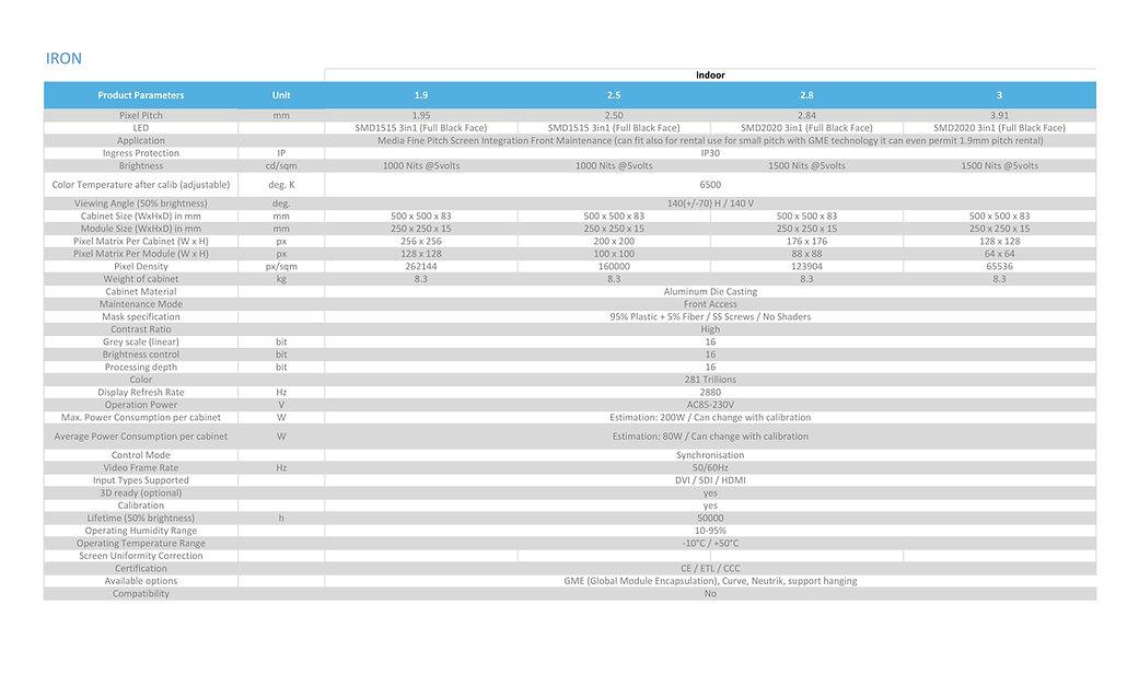 MEDIA-•-Artixium-Product-Specifications-