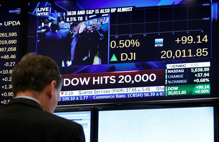 Dow Closes Above 20,000 For The First Time Ever
