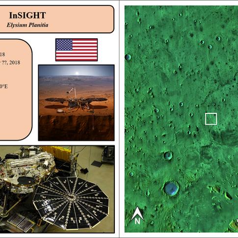 Mars Landing Site Scavenger Hunt