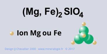 Liaison ionique, (Mg,Fe)2SiO4