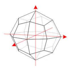 Trapézoèdre