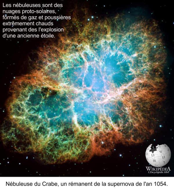 Nébuleuse du Crabe, les restes de la supernova de l'an 1054.