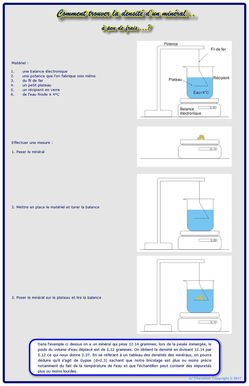 Montage d'un système pour calculer la densité