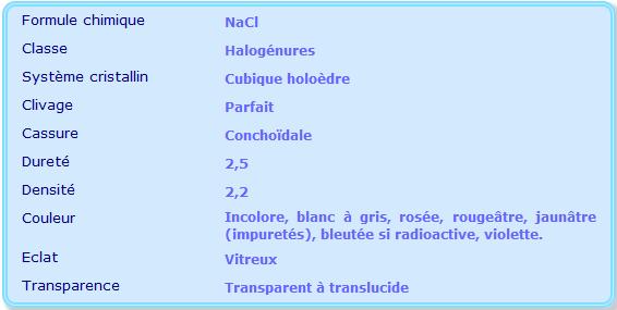 Propriétés chimique et physique de la halite