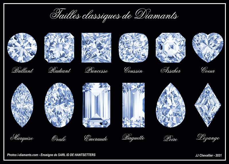 Tailles en formes de diamants.