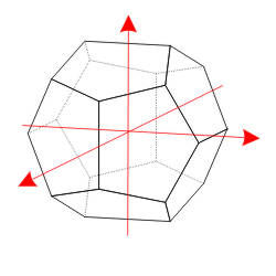 Dodécaèdre pentagonal