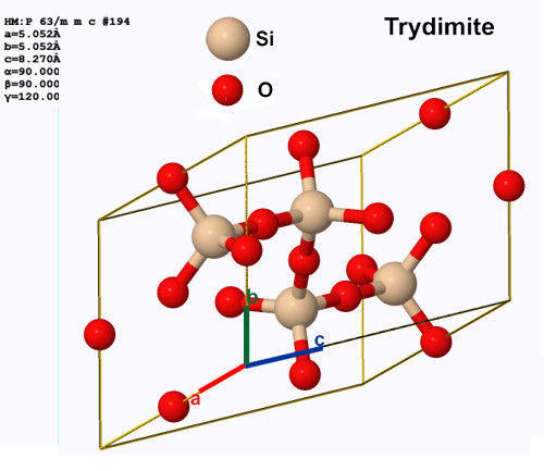 Structure trydimite