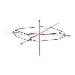 Prisme plat à base carrée