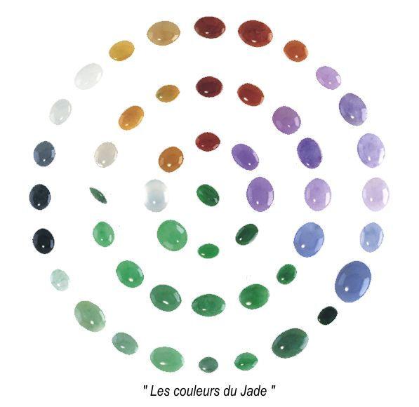 Nuancier des couleurs du jade.