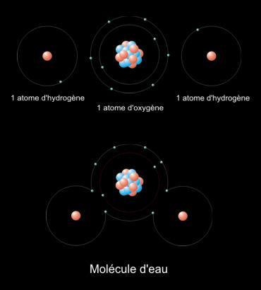 Molecule d'eau