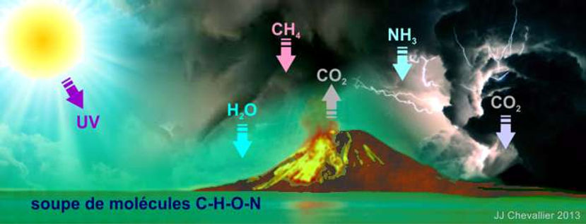 Atmosphère et océan primordial