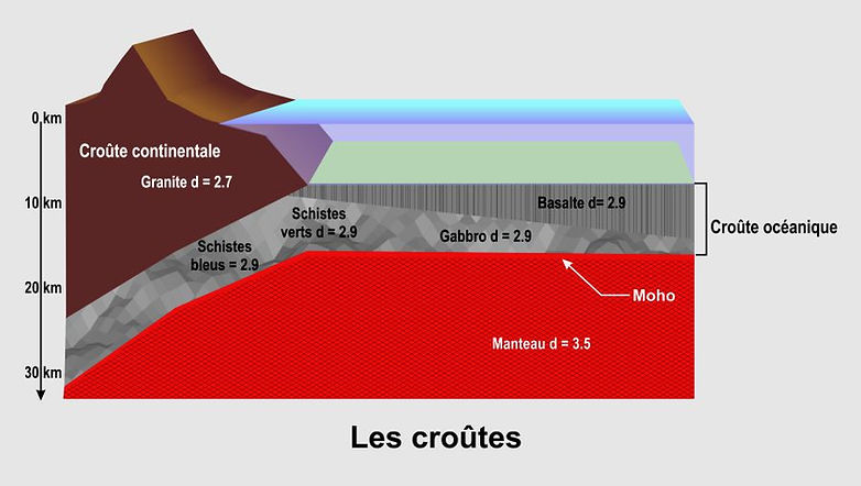 Coupe croutes.jpg
