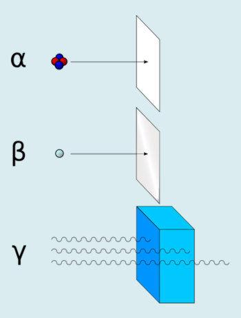pénétration rayons.jpg