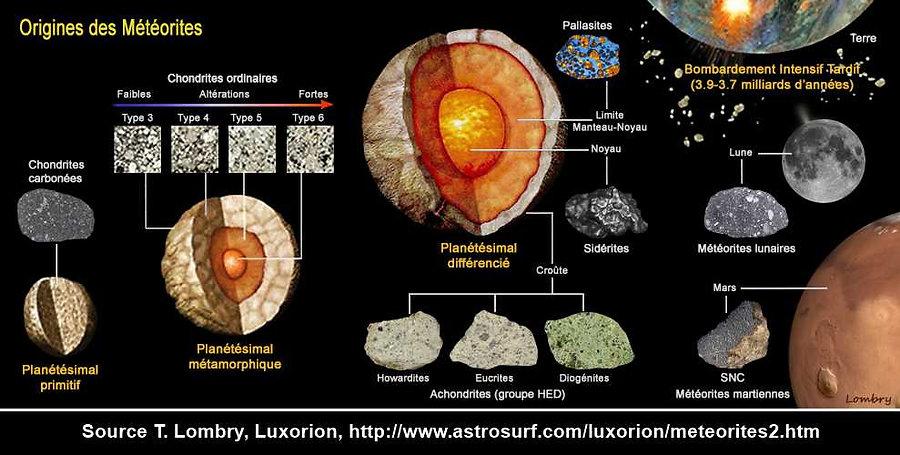 Origine des météorites - T. Lombry.