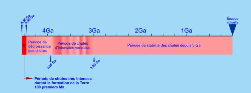 diagramintensitchutes.jpg