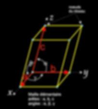 La maille élémentaire en cristallographie
