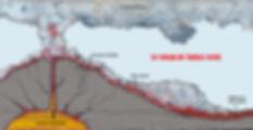 Volcan Turkey creek.jpg