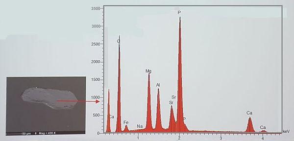 Diagramme micro analyse X, de la Lasnierite.