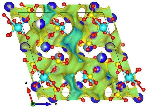 Structure cristalline de la pétrovite montrant les voies de migration du sodium.