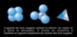 La molécules d'oxygène.