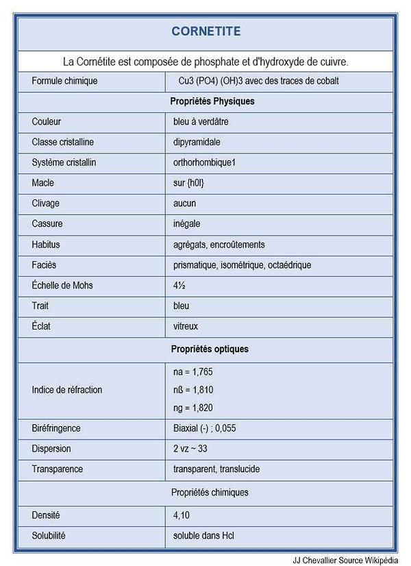 Tableau des propriétés de la Conétite.jp
