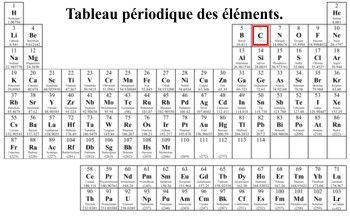 C dans le taleau périodique des éléments.
