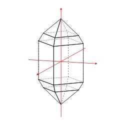 Prisme quadratique et pyramides