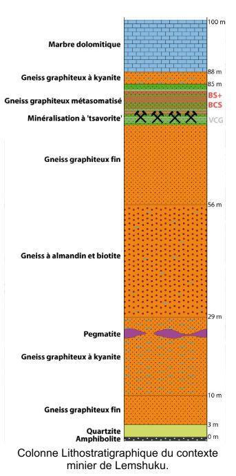 Litho-stratigraphiede Lemshuku.
