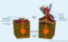 2 types volcans.jpg