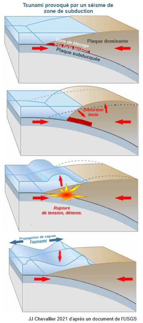 Séisme de subduction.jpg