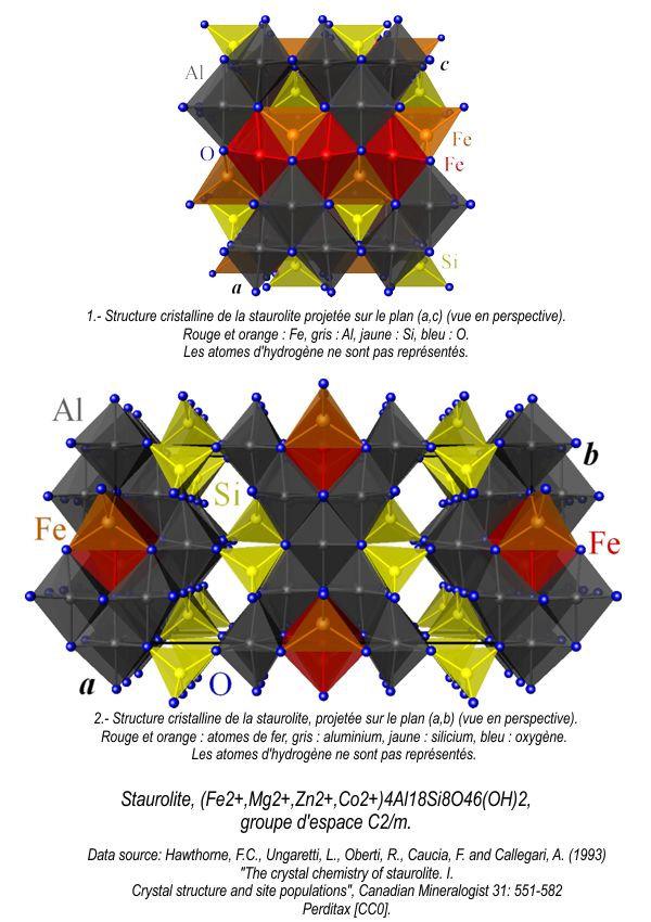Structure cristalline Staurolite.jpg