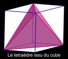 Le tétraèdre issue du cube
