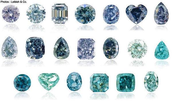 Tableau de la couleur des diamants bleus.