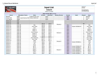 Input-List_Cabaret_v7_page-1.jpg
